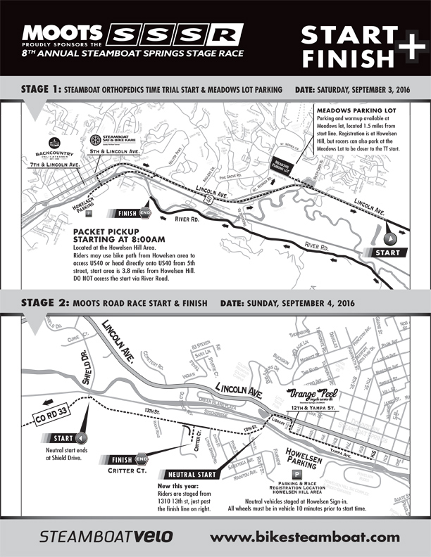 SSSR-2016-Map_04_TT_RR_Finish